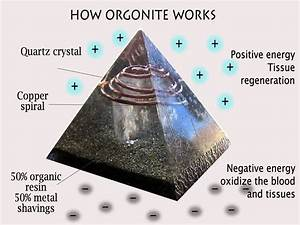how to make orgonite