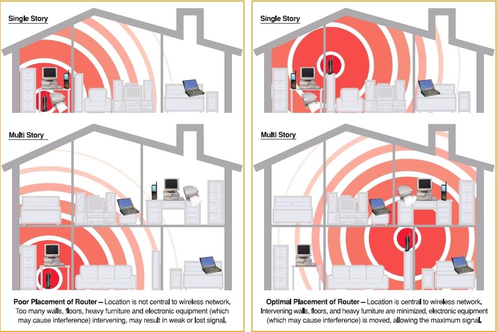 wood block wifi signal