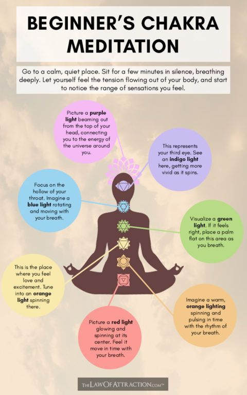 healing power of chakra