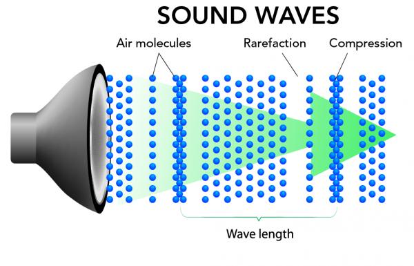 Do Crystals Make Sound